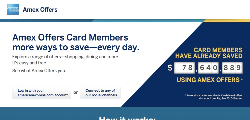 Reselling Gift Cards forProfit